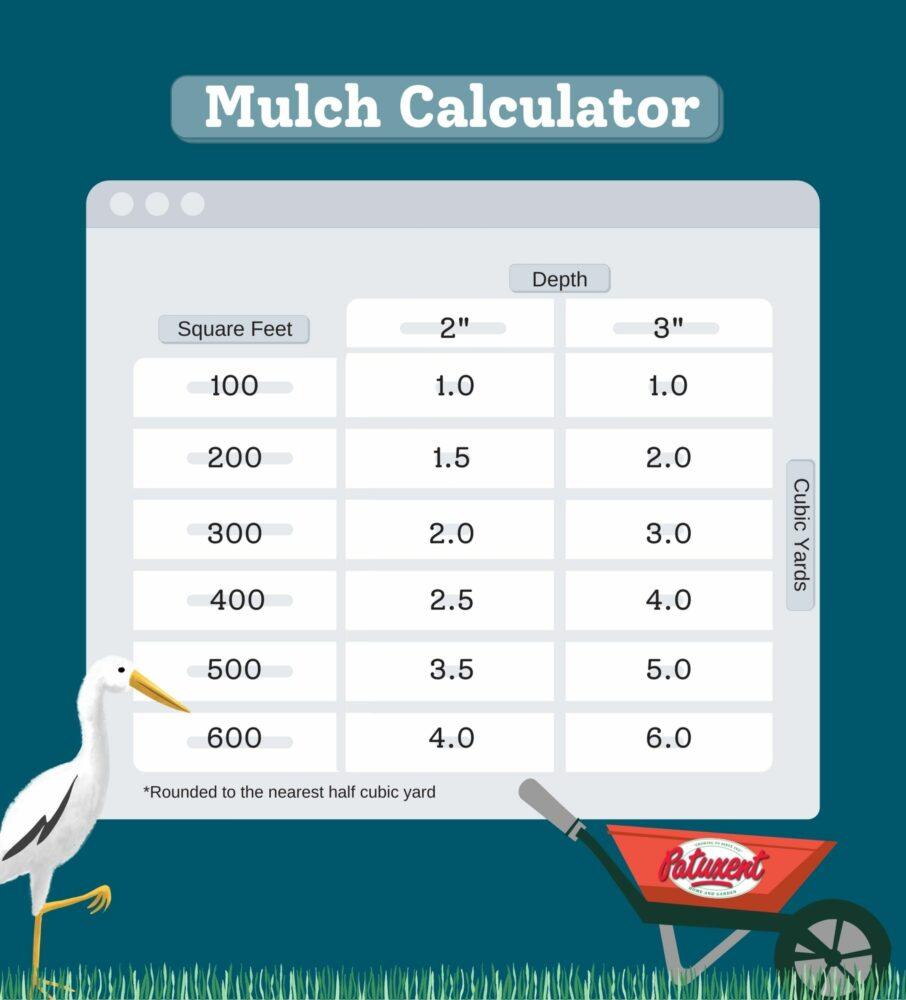 Mulch Calculator Patuxent Nursery
